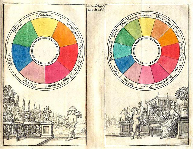 Cercle-chromatique-Boutet-1708