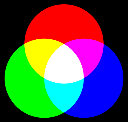 Les couleurs des sentiments – A1, A2, B1, B2